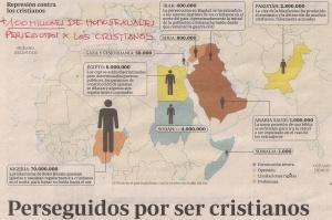 2012-12-09- abc- La persecución de los cristianos