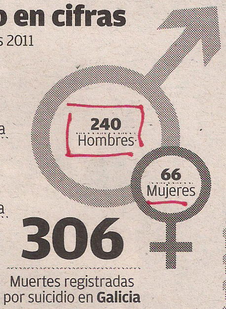 2013-09-10- La Opinión- Suicidios en Galiicia 2