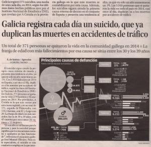 2016-03-31- La Opinión- Estadística suicidios en Galicia 1